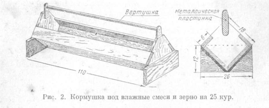 Как изготовить кормушки для кур своими руками 27
