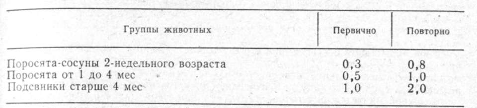САЛЬМОНЕЛЛЕЗ (паратиф)