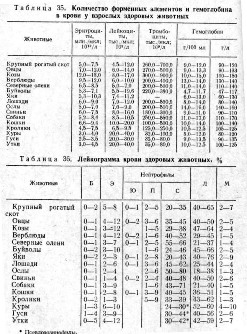 таблица хим анализа: http://kitedom.ru/page/tablica_him_analiza/